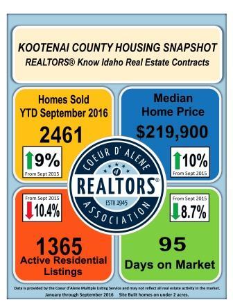 Sept 2016 Stats_P1