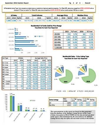 Sept 2016 Stats_P3